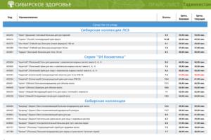 сибирское здоровье таджикистан прайс-лист